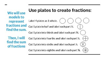 Paper Plate Fractions