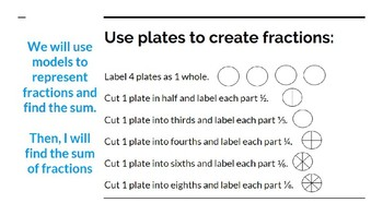 Paper Plate Fractions PPT