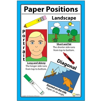 "Paper Positions How To Turn Paper Visual Arts 12"" x 18"" - Elementary Art"