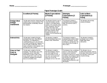Service design essay