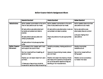 Paper Roller Coaster Project Rubric
