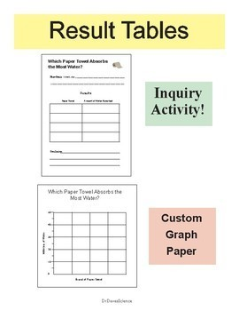 Paper Towel Science Independent and Dependent Variables