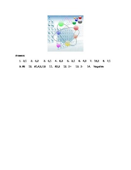 Paperclip Formulas Activity