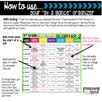 Paperless Digital Curriculum Map Template to use with Google Drive