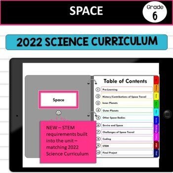 Paperless Digital Space Unit
