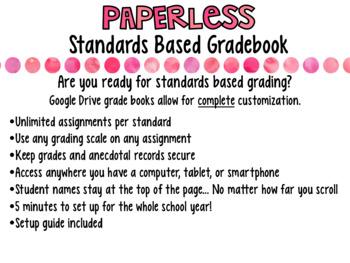 Paperless Digital Standards Based Gradebook - Kindergarten BUNDLE