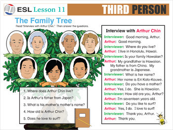 Paperless ESL Readings & Exercises Book 1-11