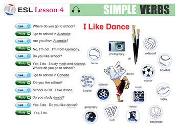Paperless ESL Readings & Exercises Book 1-4