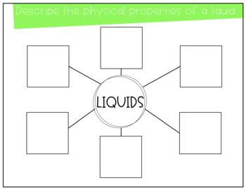 Paperless Matter Activities
