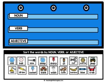 Paperless Writing Activities | Powerpoint or Google Classroom Activities