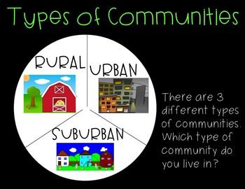 Paperless Social Studies Powerpoint Communities Unit