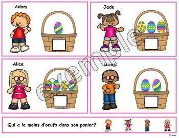 Pâques: le plus et le moins