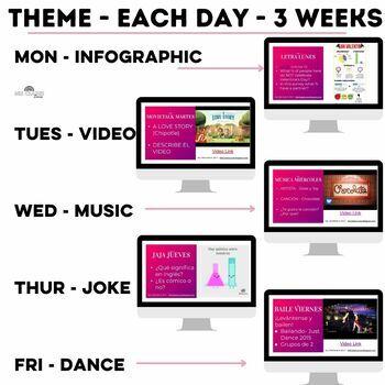 Para Empezar - Valentine's Day in Spanish class (el dia de los enamorados)