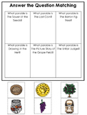 Parables in the Bible Answer the Question printable game. Preschool Bible Study