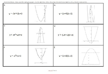 Parabola Graphing Dominoes and Foldables