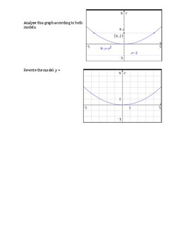 Parabola- Traditional vs. 4p form