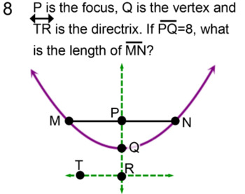 Parabola Unit for 11th-12th grades Intro + 19 Assignments for SMART Notebook