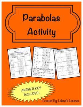Parabola Activity