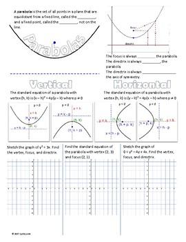 Parabolas (Conics) Doodle Notes