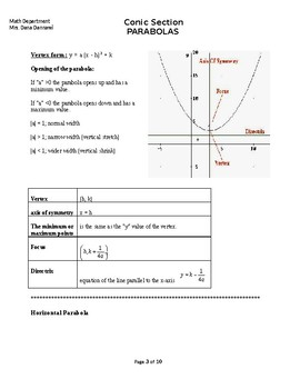 Parabolas with intro to conics