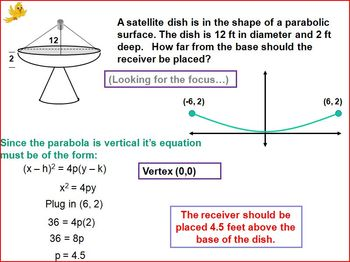 Parabolas with respect to the directrix and focus (PP)