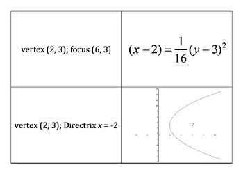 Parabolic Conic Sections Matching Activity