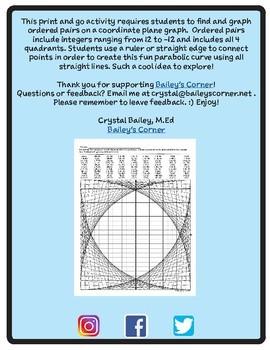 Parabolic Curve Graph Art Activity