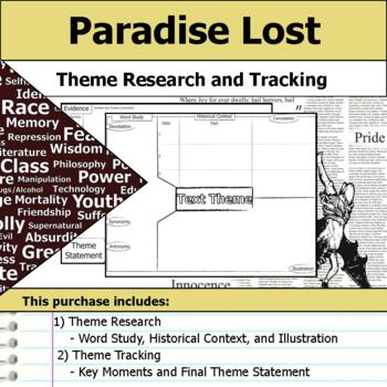 Paradise Lost - Theme Tracking Notes Etymology & Context Research