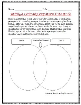 Paragraph Writing - Graphic Organizers, Prompts and Rubric