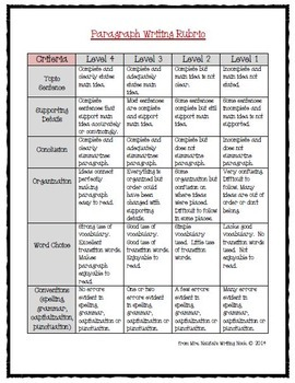 Paragraph Writing Template, Prompts and Rubric