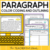 Paragraph Color Coding and Outlining: Print and Digital | Distance Learning