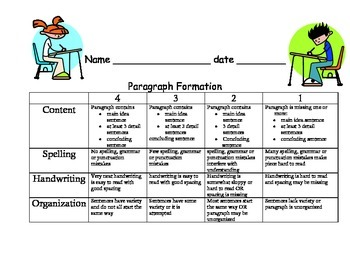 Paragraph Formation Rubric