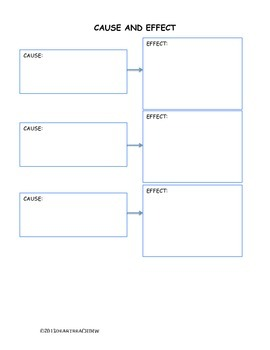 Paragraph & Four useful graphic organizers