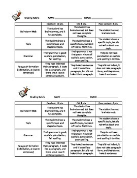 Paragraph Grading Rubric