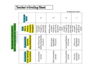 FREEBIE! Paragraph Grading Rubric - Teacher's Time Saver!