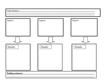 Paragraph Graphic Organizer