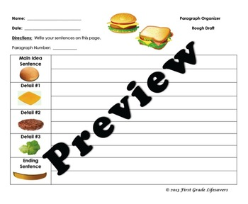 Paragraph Graphic Organizer - Sandwich Theme