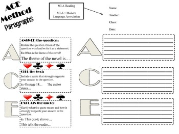 Paragraph Graphic Organizers