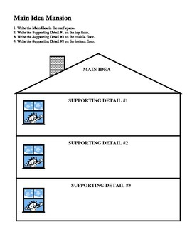Paragraph Main Idea Writing House