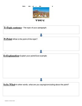 Paragraph Mastery Worksheet