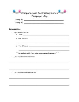 Paragraph Outline:Compare and Contrast Stories