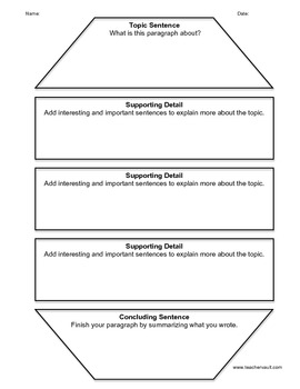 Paragraph Planning Graphic Organizer Pack