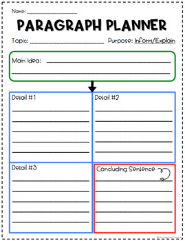 Planning Template | Paragraph Writing Planning Template By The Delighted Teacher