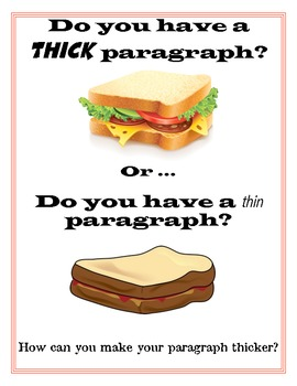 Paragraph Sandwich Poster