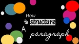 Paragraph Structure Classroom Posters