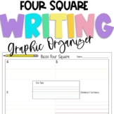 Paragraph Template Color Coded