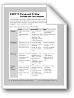 Paragraph Writing Across the Curriculum: Science