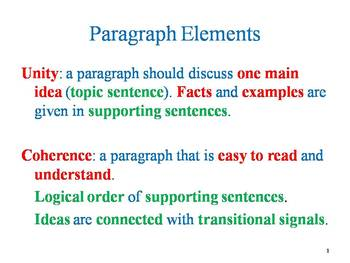 Paragraph Writing: An Introduction