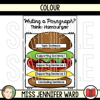 Paragraph Writing Anchor Chart and Worksheets