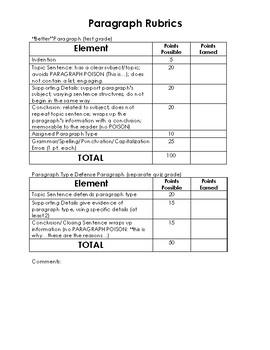 Paragraph Writing Assignment Rubric